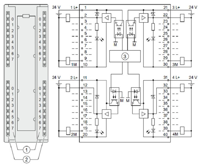 automation of palletisation with programmable logic controller